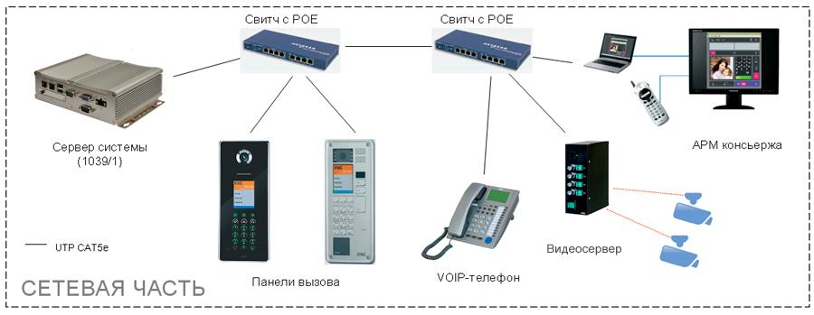 IP домофон IPERVOICE URMET